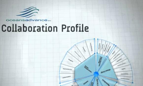 Collaboration profile