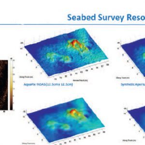 Seabed resolution